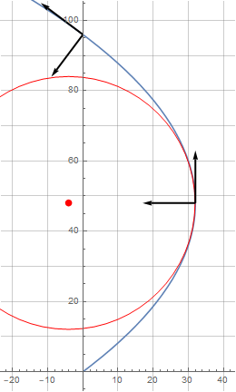 Archivo:parabola-vertical.png