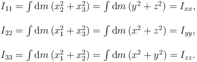 \begin{array}{l} I_{11} = \int\mathrm{d}m \, (x_2^2+x_3^2) = \int\mathrm{d}m\, (y^2+z^2) = I_{xx}, \\ \\ I_{22} = \int\mathrm{d}m \, (x_1^2+x_3^2) = \int\mathrm{d}m\, (x^2+z^2) = I_{yy}, \\ \\ I_{33} = \int\mathrm{d}m \, (x_1^2+x_2^2) = \int\mathrm{d}m\, (x^2+y^2) = I_{zz}. \end{array}